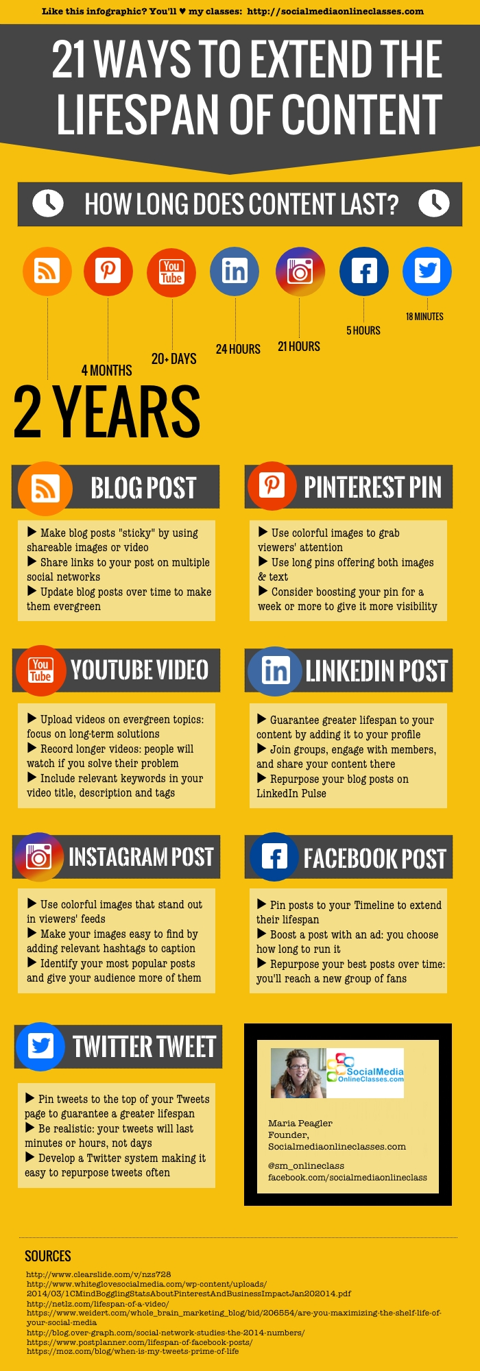 infographic-content-marketing-strategy-21-ways-to-extend-your-content.jpg.jpg