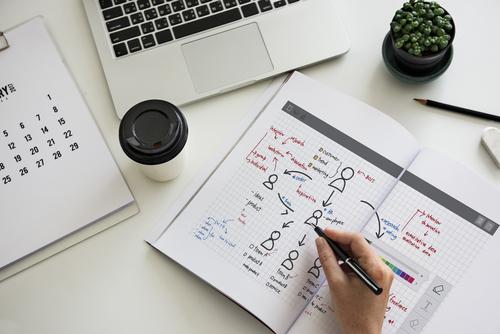 5 Easy Steps to Creating an Impressive MarketingPlan