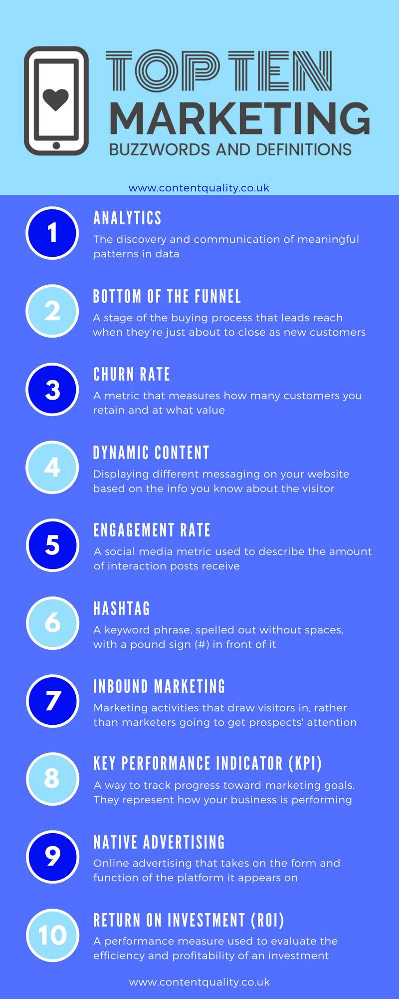 Top Ten Marketing-2.png